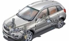 Układ zawieszenia w samochodach osobowych